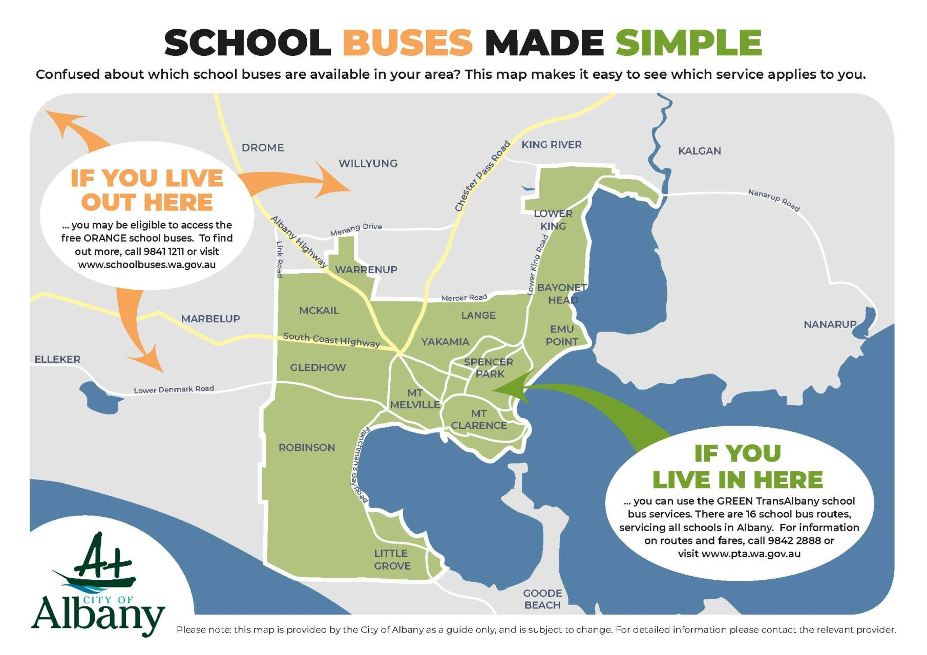 School Buses Made Simple